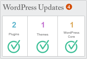 The Big 6™ - WordPress Updates